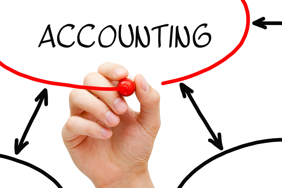 streamline taxation solutions accounting services